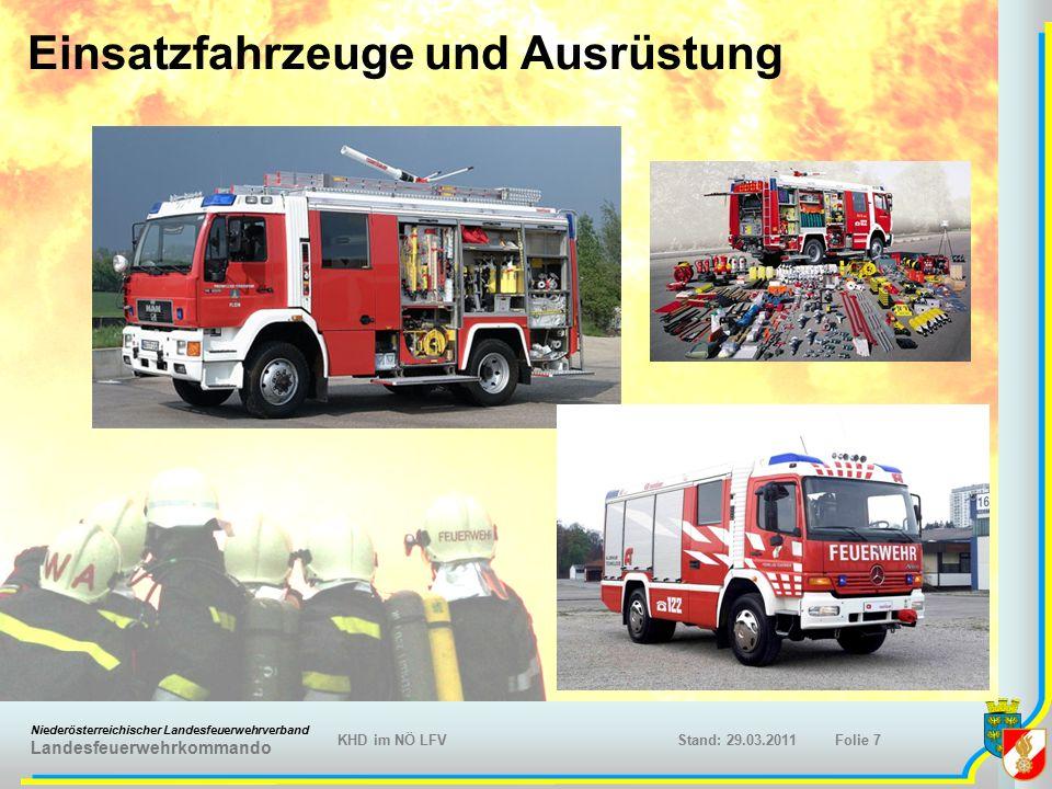 Niederösterreichischer Landesfeuerwehrverband Landesfeuerwehrkommando KHD im NÖ LFVFolie 7Stand: 29.03.2011 Einsatzfahrzeuge und Ausrüstung
