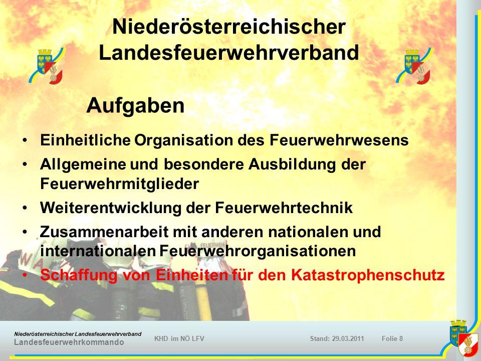 Niederösterreichischer Landesfeuerwehrverband Landesfeuerwehrkommando KHD im NÖ LFVFolie 19Stand: 29.03.2011 Sonderdienst Wasserdienst 4 Tauchgruppen in NÖ