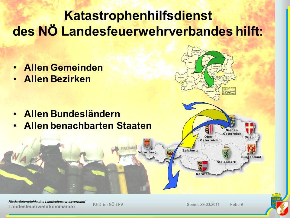 Niederösterreichischer Landesfeuerwehrverband Landesfeuerwehrkommando KHD im NÖ LFVFolie 20Stand: 29.03.2011 Versorgungsdienst - Feldküche Sonderdienst