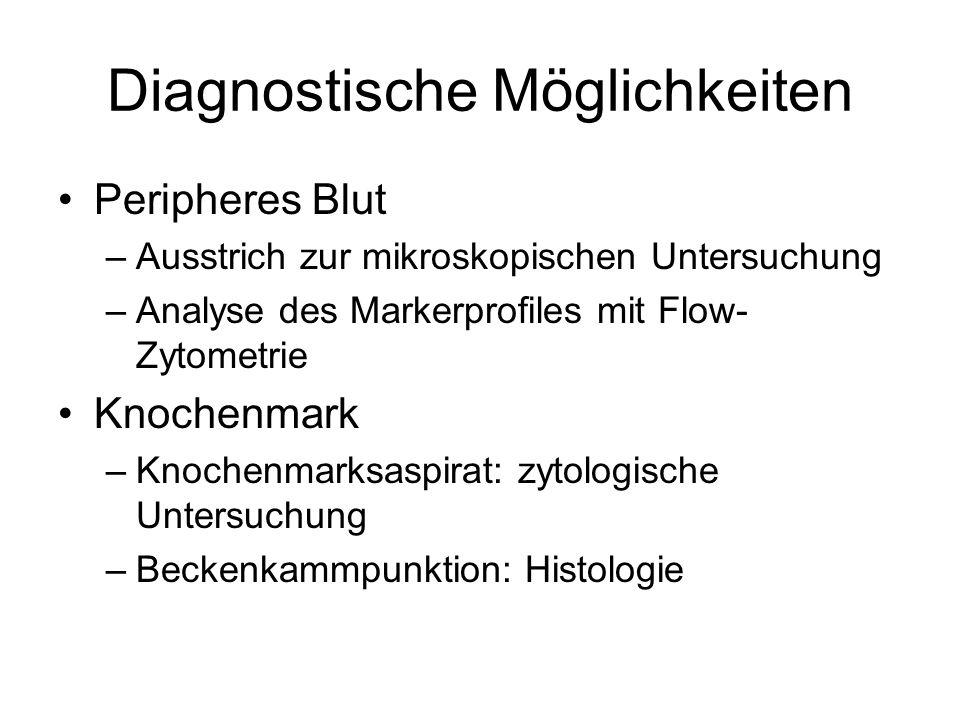 Diagnostische Möglichkeiten Peripheres Blut –Ausstrich zur mikroskopischen Untersuchung –Analyse des Markerprofiles mit Flow- Zytometrie Knochenmark –Knochenmarksaspirat: zytologische Untersuchung –Beckenkammpunktion: Histologie