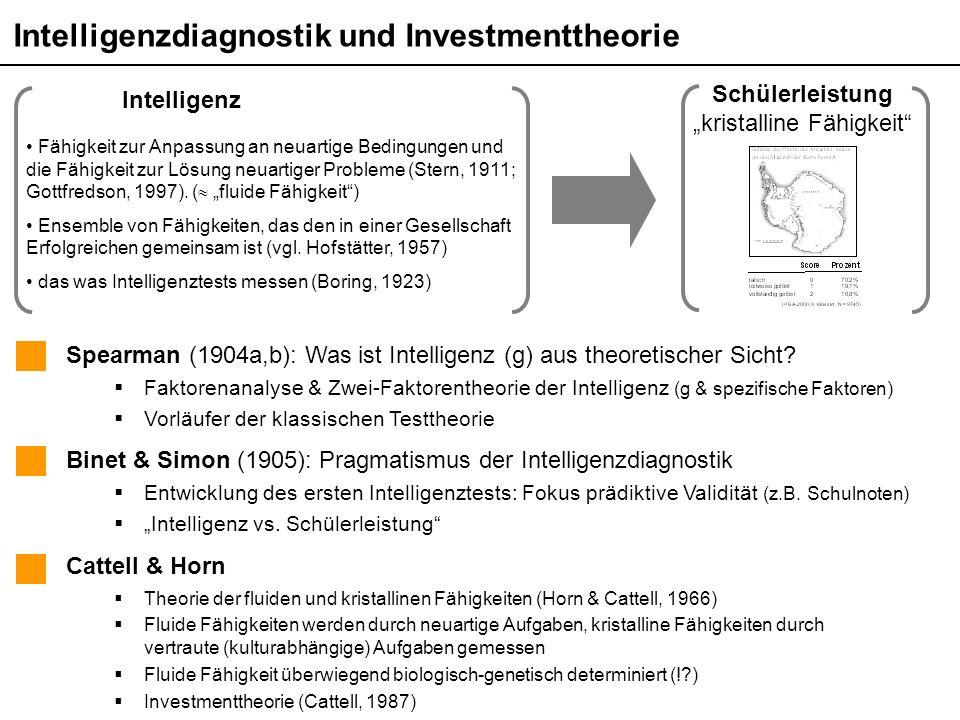 Themen der pädagogisch psychologischen Diagnostik (Sommersemester 2006) Martin Brunner Intelligenzdiagnostik und Investmenttheorie Binet & Simon (1905): Pragmatismus der Intelligenzdiagnostik  Entwicklung des ersten Intelligenztests: Fokus prädiktive Validität (z.B.