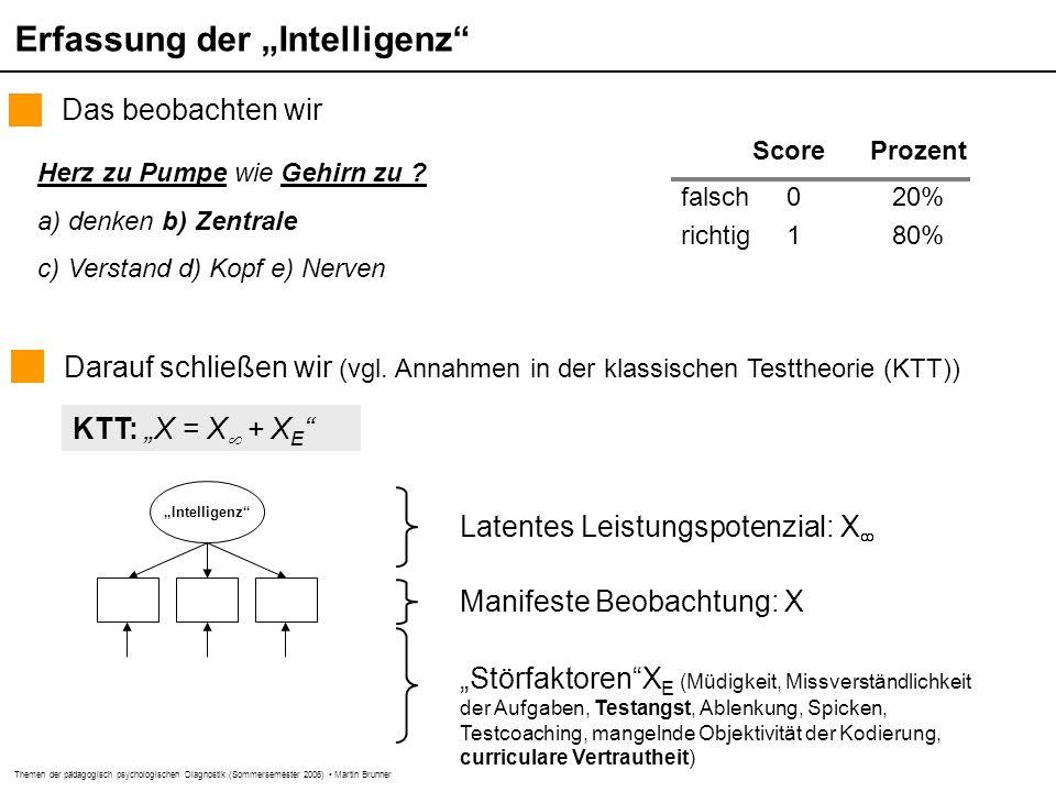 """Themen der pädagogisch psychologischen Diagnostik (Sommersemester 2006) Martin Brunner Das Konfidenzintervall Wie oft finden wir eine Beobachtung unter der Annahme, dass diese auf einem bestimmten """"wahren Wert basieren."""
