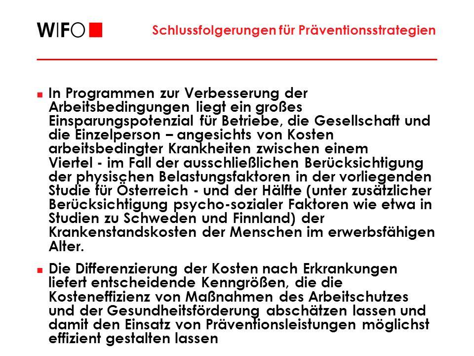 Schlussfolgerungen für Präventionsstrategien In Programmen zur Verbesserung der Arbeitsbedingungen liegt ein großes Einsparungspotenzial für Betriebe, die Gesellschaft und die Einzelperson – angesichts von Kosten arbeitsbedingter Krankheiten zwischen einem Viertel ‑ im Fall der ausschließlichen Berücksichtigung der physischen Belastungsfaktoren in der vorliegenden Studie für Österreich ‑ und der Hälfte (unter zusätzlicher Berücksichtigung psycho-sozialer Faktoren wie etwa in Studien zu Schweden und Finnland) der Krankenstandskosten der Menschen im erwerbsfähigen Alter.