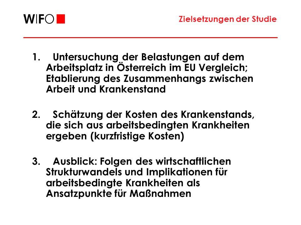 Zielsetzungen der Studie 1.Untersuchung der Belastungen auf dem Arbeitsplatz in Österreich im EU Vergleich; Etablierung des Zusammenhangs zwischen Arbeit und Krankenstand 2.Schätzung der Kosten des Krankenstands, die sich aus arbeitsbedingten Krankheiten ergeben (kurzfristige Kosten) 3.Ausblick: Folgen des wirtschaftlichen Strukturwandels und Implikationen für arbeitsbedingte Krankheiten als Ansatzpunkte für Maßnahmen