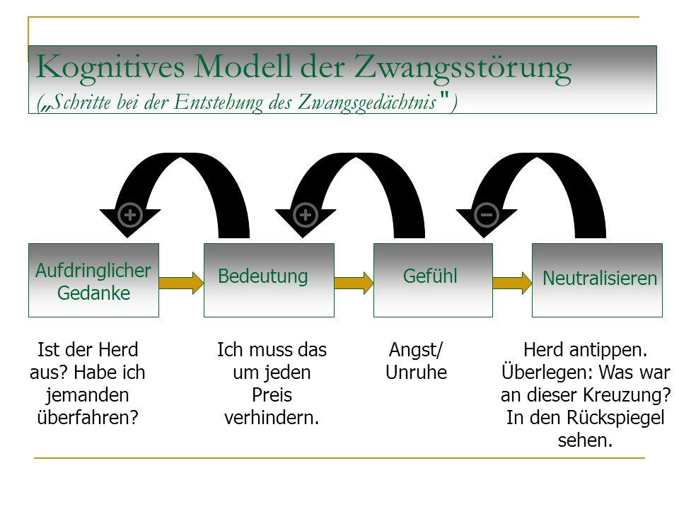 """Kognitives Modell der Zwangsstörung ( """" Schritte bei der Entstehung des Zwangsgedächtnis """" ) Aufdringlicher Gedanke Ist der Herd aus? Habe ich jemande"""