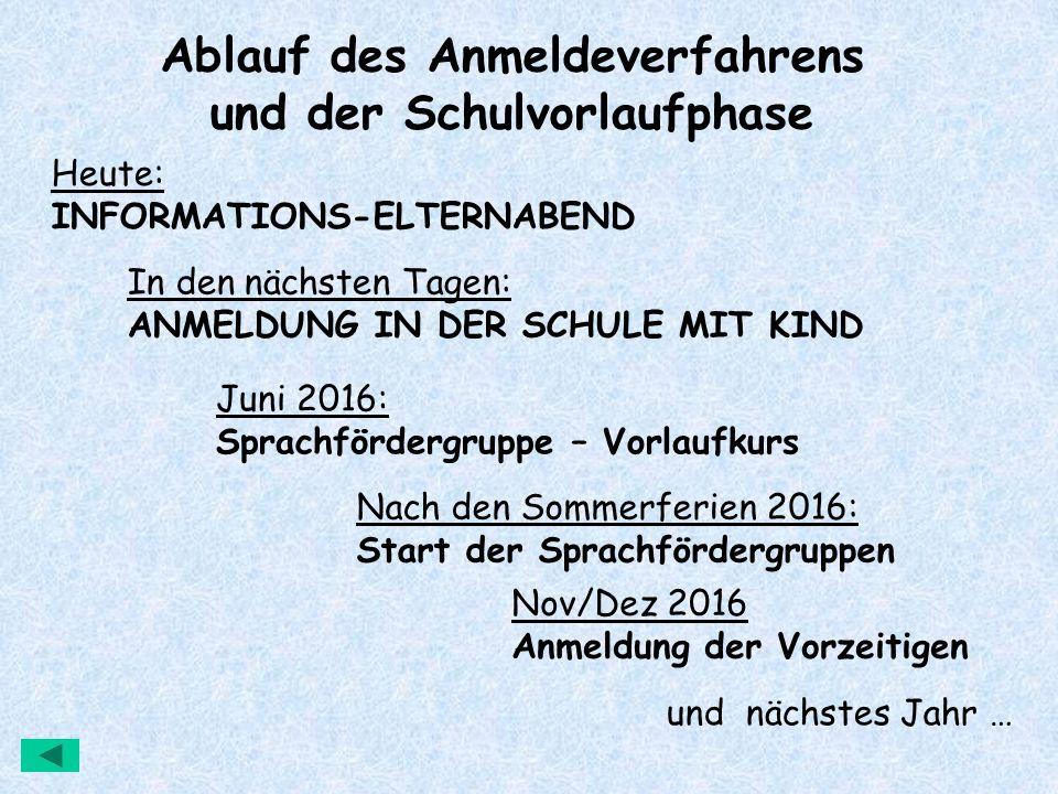 Ablauf des Anmeldeverfahrens und der Schulvorlaufphase Juni 2016: Sprachfördergruppe – Vorlaufkurs Heute: INFORMATIONS-ELTERNABEND In den nächsten Tag
