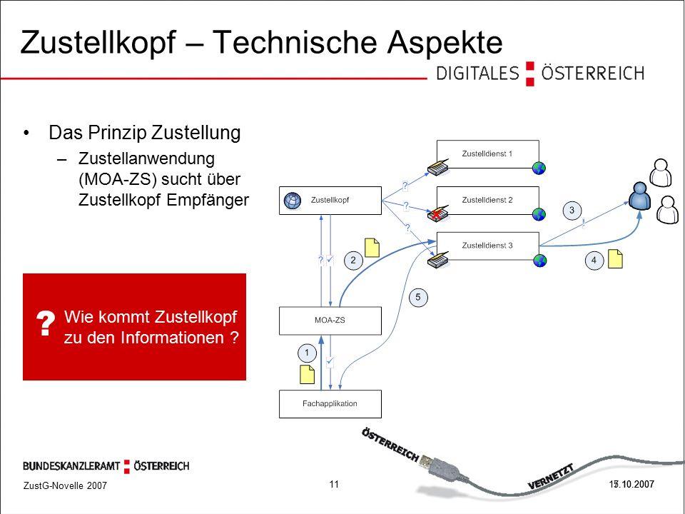 ZustG-Novelle 2007 1117.10.2007 Zustellkopf – Technische Aspekte Das Prinzip Zustellung –Zustellanwendung (MOA-ZS) sucht über Zustellkopf Empfänger 5.10.2007 Wie kommt Zustellkopf zu den Informationen .