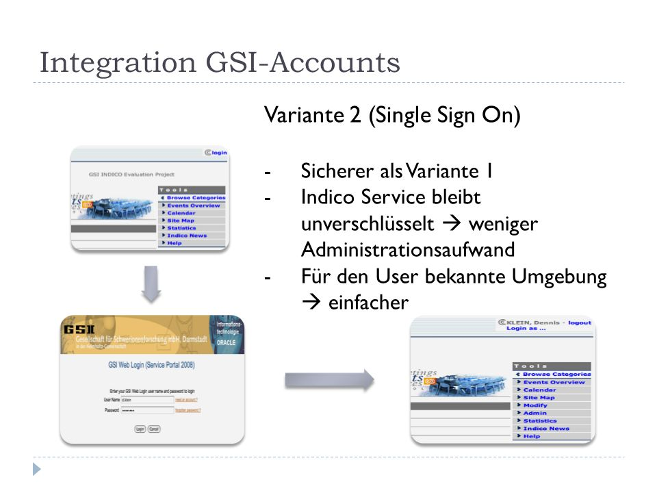 Integration GSI-Accounts Variante 2 (Single Sign On) -Sicherer als Variante 1 -Indico Service bleibt unverschlüsselt  weniger Administrationsaufwand -Für den User bekannte Umgebung  einfacher