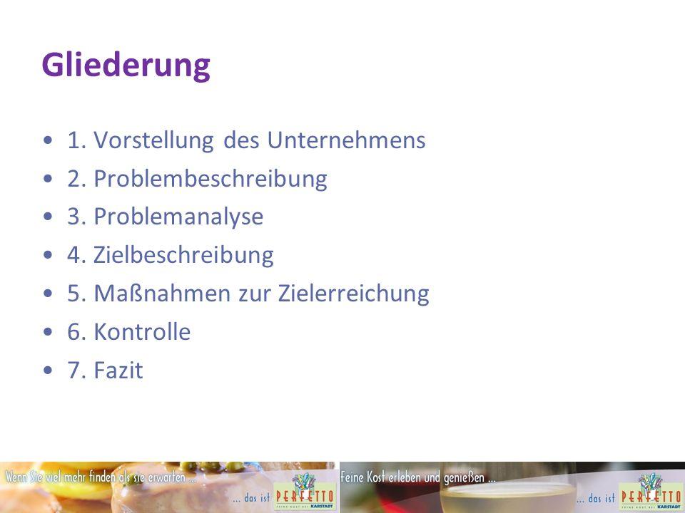 Gliederung 1. Vorstellung des Unternehmens 2. Problembeschreibung 3.