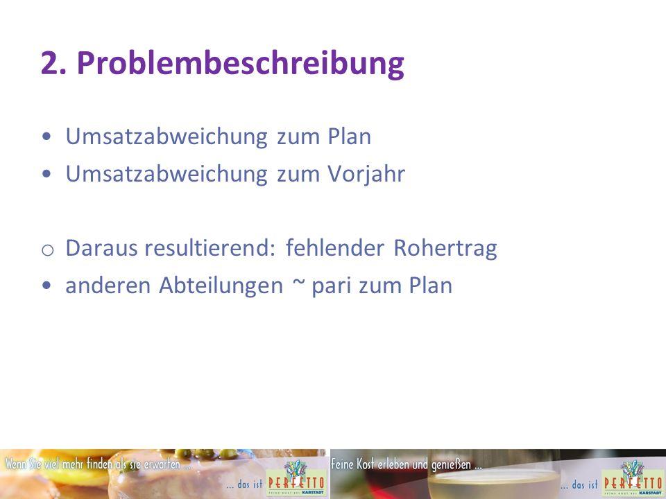 2. Problembeschreibung Umsatzabweichung zum Plan Umsatzabweichung zum Vorjahr o Daraus resultierend: fehlender Rohertrag anderen Abteilungen ~ pari zu