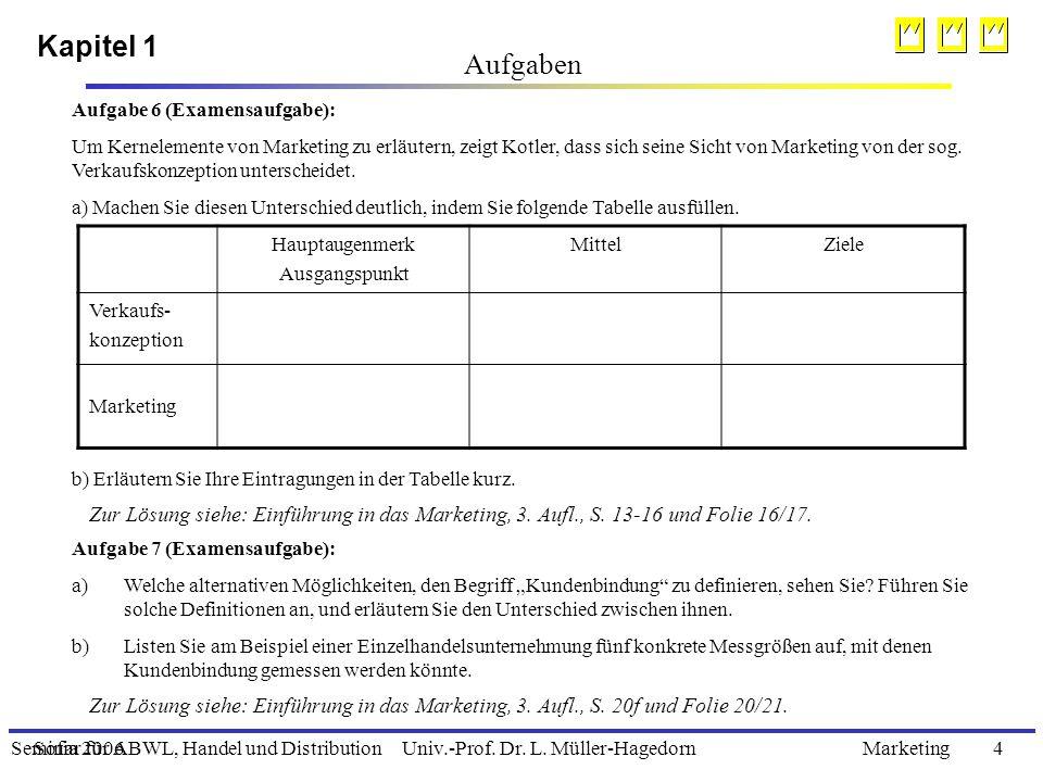 Kapitel 1 Aufgaben Aufgabe 6 (Examensaufgabe): Um Kernelemente von Marketing zu erläutern, zeigt Kotler, dass sich seine Sicht von Marketing von der sog.