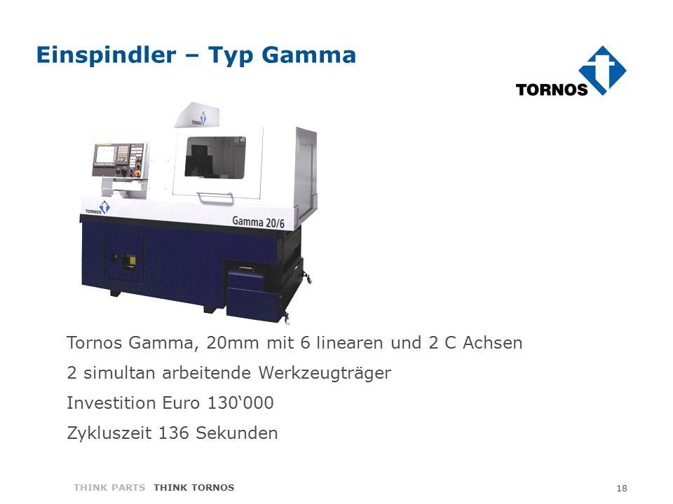 18 THINK PARTS THINK TORNOS Einspindler – Typ Gamma Tornos Gamma, 20mm mit 6 linearen und 2 C Achsen 2 simultan arbeitende Werkzeugträger Investition Euro 130'000 Zykluszeit 136 Sekunden