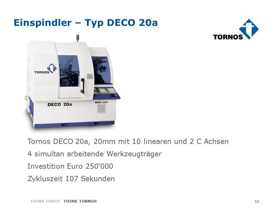 19 THINK PARTS THINK TORNOS Einspindler – Typ DECO 20a Tornos DECO 20a, 20mm mit 10 linearen und 2 C Achsen 4 simultan arbeitende Werkzeugträger Investition Euro 250'000 Zykluszeit 107 Sekunden