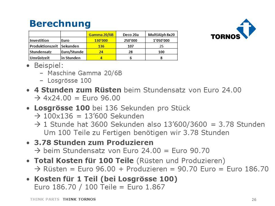 26 THINK PARTS THINK TORNOS Berechnung Beispiel: –Maschine Gamma 20/6B –Losgrösse 100 4 Stunden zum Rüsten beim Stundensatz von Euro 24.00  4x24.00 = Euro 96.00 Losgrösse 100 bei 136 Sekunden pro Stück  100x136 = 13'600 Sekunden  1 Stunde hat 3600 Sekunden also 13'600/3600 = 3.78 Stunden Um 100 Teile zu Fertigen benötigen wir 3.78 Stunden 3.78 Stunden zum Produzieren  beim Stundensatz von Euro 24.00 = Euro 90.70 Total Kosten für 100 Teile (Rüsten und Produzieren)  Rüsten = Euro 96.00 + Produzieren = 90.70 Euro = Euro 186.70 Kosten für 1 Teil (bei Losgrösse 100) Euro 186.70 / 100 Teile = Euro 1.867 Gamma 20/6BDeco 20aMultiAlph 8x20 Investition Euro130 000250 0001 050 000 Produktionszeit Sekunden13610725 Stundensatz Euro/Stunde2428100 Umrüstzeit in Stunden468
