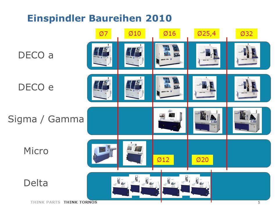 5 THINK PARTS THINK TORNOS Delta Micro DECO a DECO e Sigma / Gamma Ø20Ø12 Einspindler Baureihen 2010 Ø32 Ø25,4Ø16Ø10 Ø7