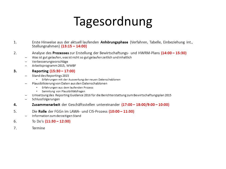 Tagesordnung 1.Erste Hinweise aus der aktuell laufenden Anhörungsphase (Verfahren, Tabelle, Einbeziehung int., Stellungnahmen) (13:15 – 14:00) 2.Analyse des Prozesses zur Erstellung der Bewirtschaftungs- und HWRM-Plans (14:00 – 15:30) – Was ist gut gelaufen, was ist nicht so gut gelaufen zeitlich und inhaltlich – Verbesserungsvorschläge – Arbeitsprogramm 2015, WWBF 3.Reporting (15:30 – 17:00) – Stand des Reportings 2015 Erfahrungen mit der Auswertung der neuen Datenschablonen – Plausibilisierung von Daten aus den Datenschablonen Erfahrungen aus dem laufenden Prozess Sammlung von Plausibilitätsfragen – Umsetzung des Reporting Guidance 2016 für die Berichterstattung zum Bewirtschaftungsplan 2015 – Schlussfolgerungen 4.Zusammenarbeit der Geschäftsstellen untereinander (17:00 – 18:00/9:00 – 10:00) 5.Die Rolle der FGGn im LAWA- und CIS-Prozess (10:00 – 11:30) – Information zum derzeitigen Stand 6.To Do's (11:30 – 12:30) 7.Termine