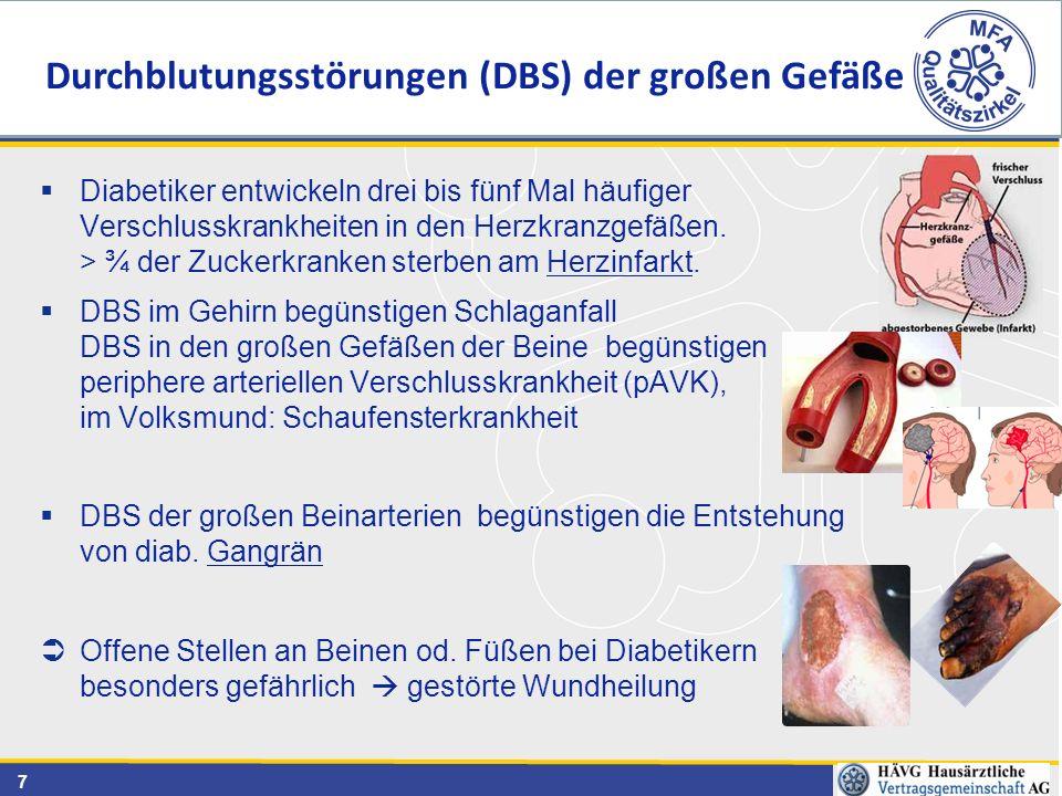 7  Diabetiker entwickeln drei bis fünf Mal häufiger Verschlusskrankheiten in den Herzkranzgefäßen. > ¾ der Zuckerkranken sterben am Herzinfarkt.  DB