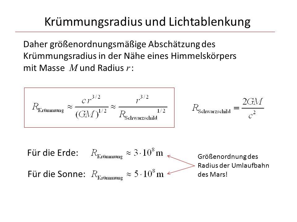 Krümmungsradius und Lichtablenkung Daher größenordnungsmäßige Abschätzung des Krümmungsradius in der Nähe eines Himmelskörpers mit Masse M und Radius r : Für die Erde: Für die Sonne: Größenordnung des Radius der Umlaufbahn des Mars!