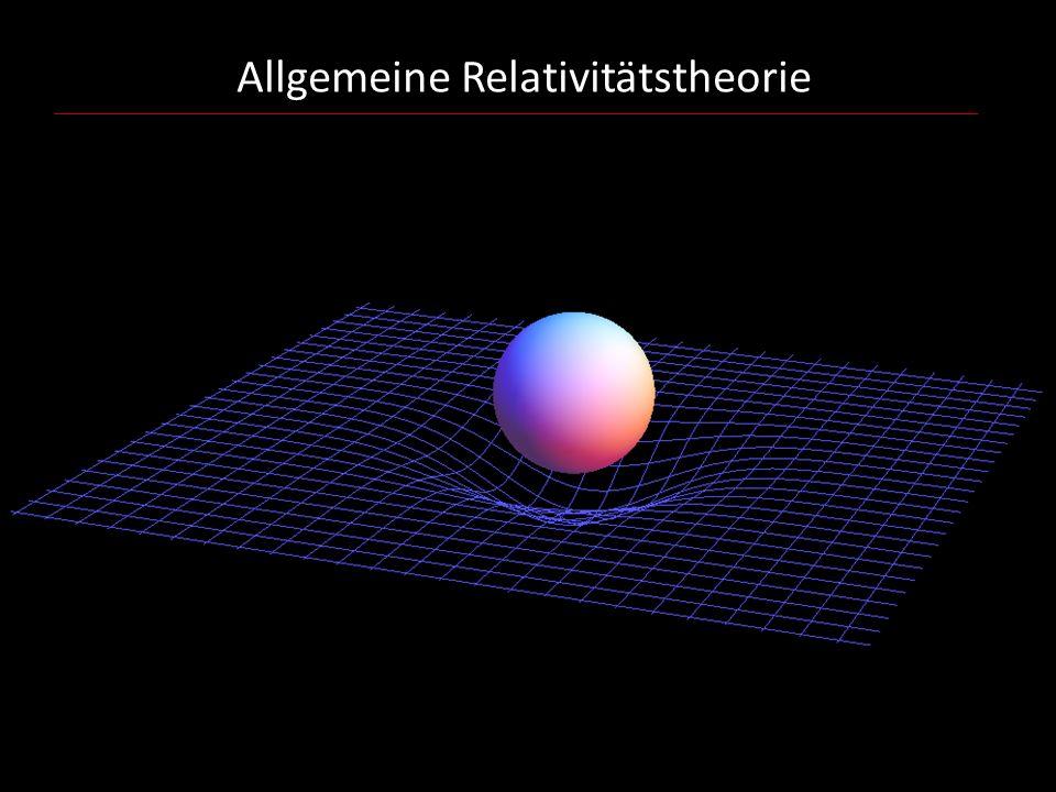 Kaualstruktur und Lichtkegel Zeit Raum A Weltlinie Lichtkegel (Weltlinien von Licht) Raum Spezielle Relativitätstheorie (Einstein, 1905; Minkowski, 1908)