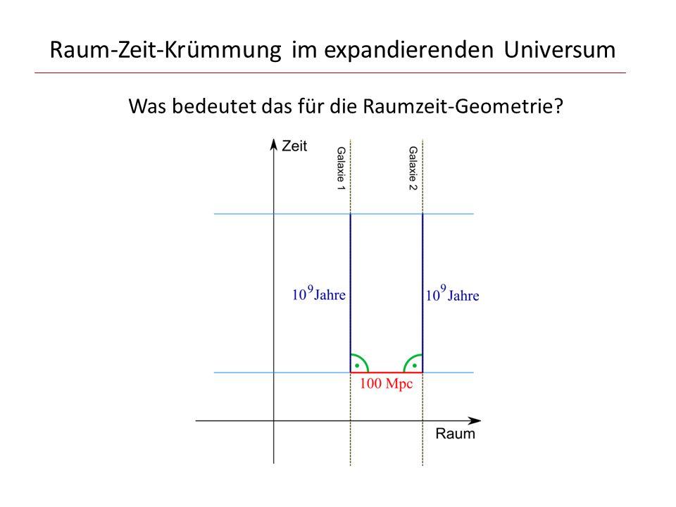 Raum-Zeit-Krümmung im expandierenden Universum Was bedeutet das für die Raumzeit-Geometrie