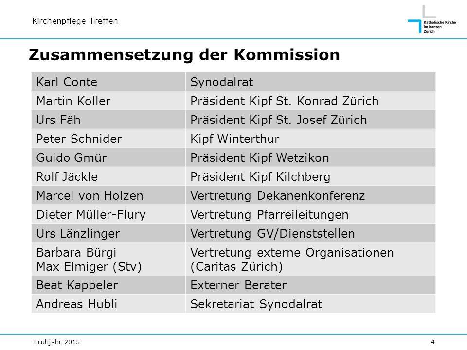 Kirchenpflege-Treffen Zusammensetzung der Kommission Frühjahr 20154 Karl ConteSynodalrat Martin KollerPräsident Kipf St.
