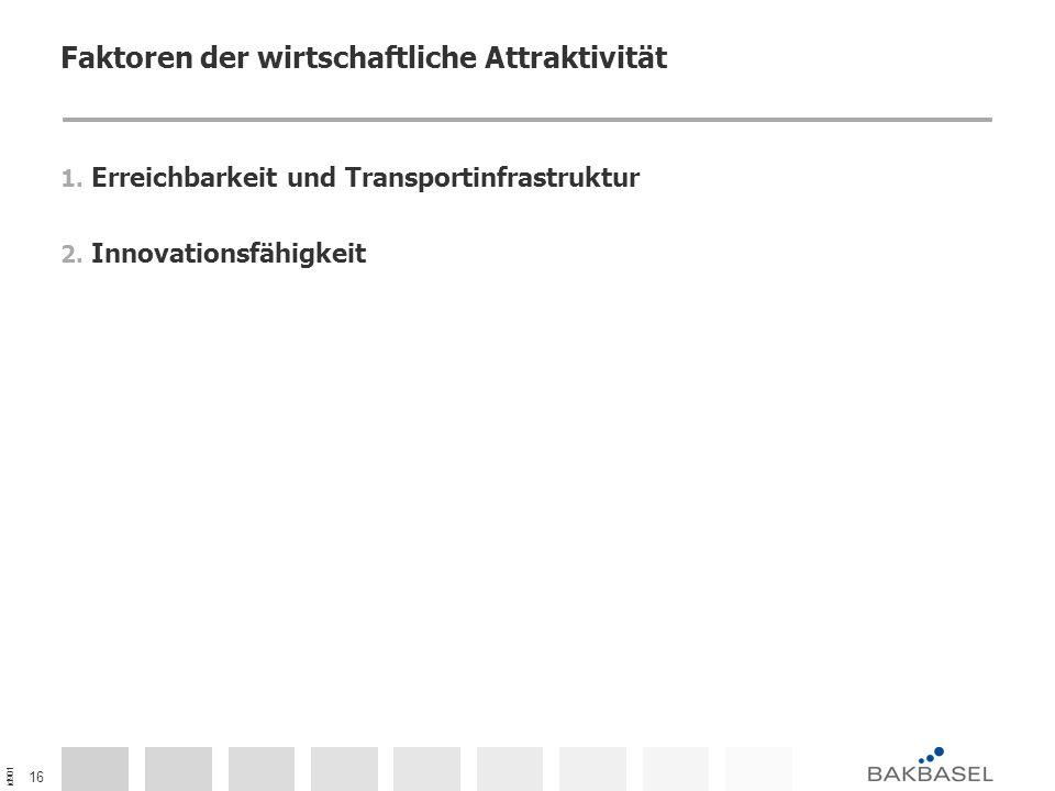 id901 16 Faktoren der wirtschaftliche Attraktivität 1. Erreichbarkeit und Transportinfrastruktur 2. Innovationsfähigkeit