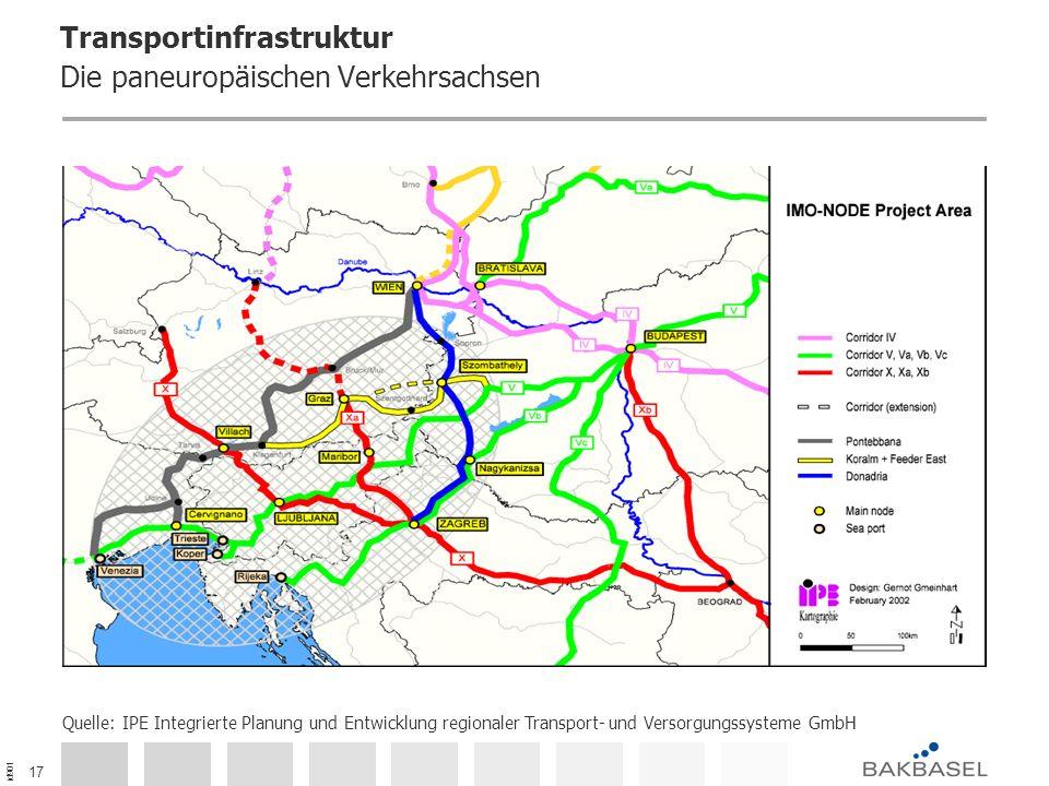 id901 17 Transportinfrastruktur Die paneuropäischen Verkehrsachsen Quelle: IPE Integrierte Planung und Entwicklung regionaler Transport- und Versorgungssysteme GmbH