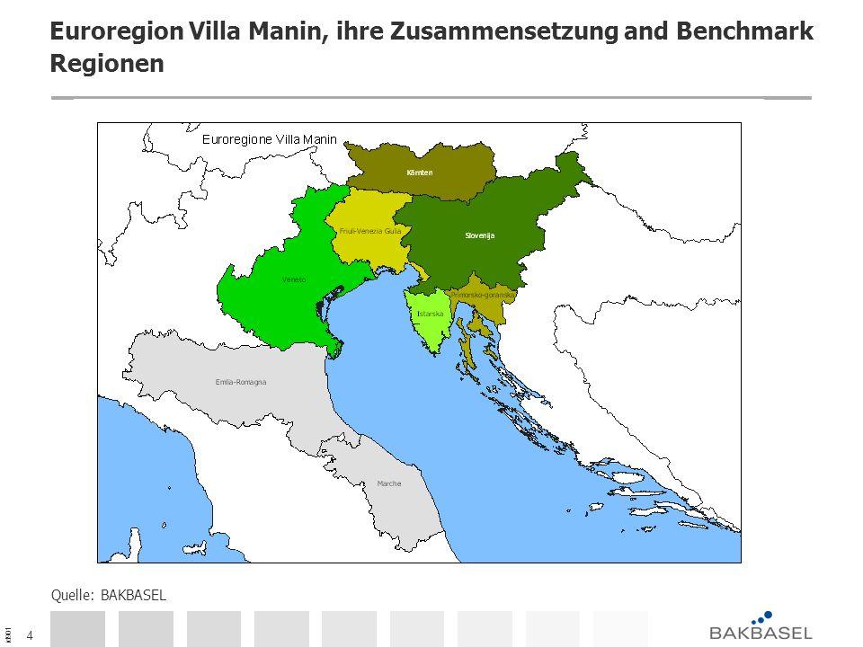 id901 4 Euroregion Villa Manin, ihre Zusammensetzung and Benchmark Regionen Quelle: BAKBASEL