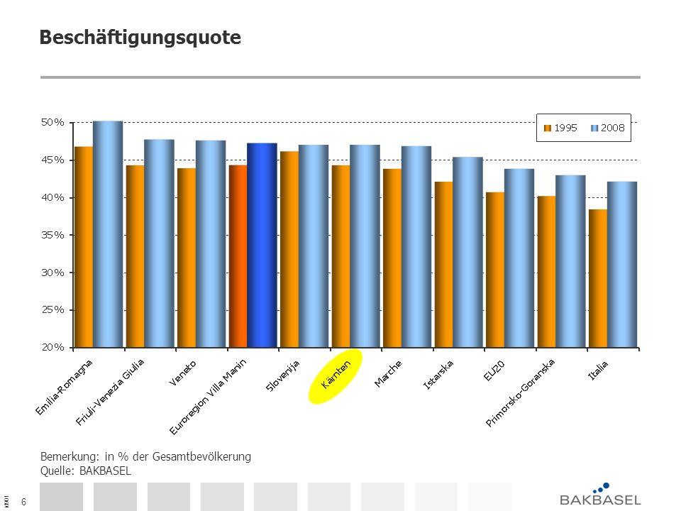 id901 7 Wettbewerbsfähigkeit Arbeitsproduktivität Bemerkung: Output pro Erwerbstätige, in 1'000 USD (zu aktuellen Preisen und Wechselkursen) Quelle: BAKBASEL
