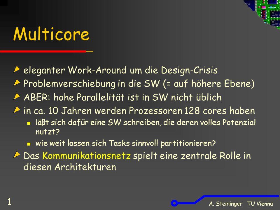 A. Steininger TU Vienna 1 Multicore eleganter Work-Around um die Design-Crisis Problemverschiebung in die SW (= auf höhere Ebene) ABER: hohe Paralleli