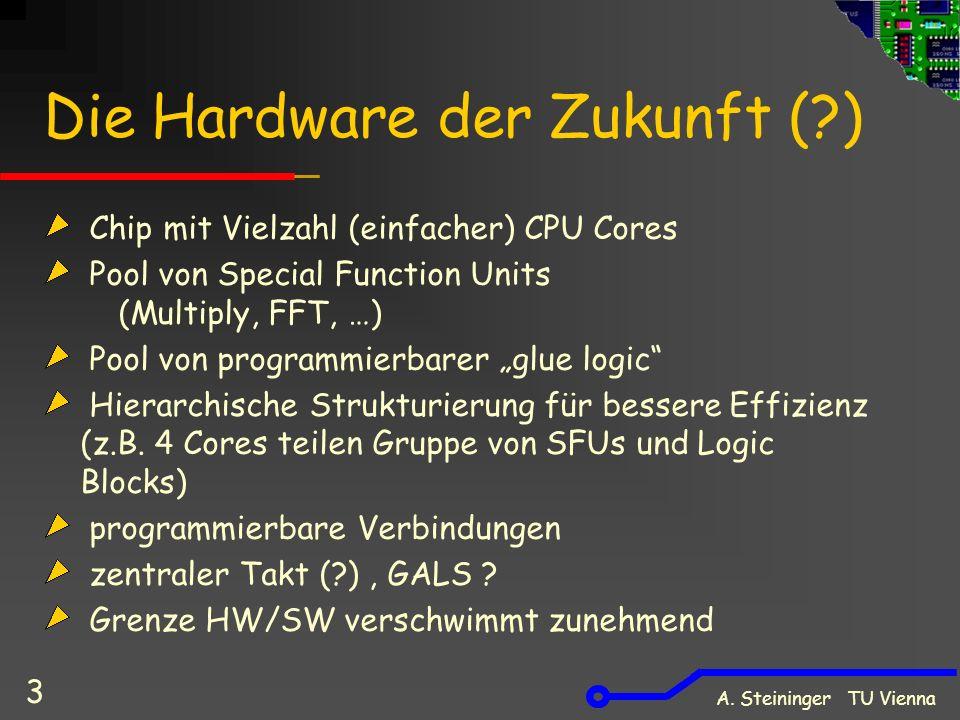 """Die Hardware der Zukunft (?) Chip mit Vielzahl (einfacher) CPU Cores Pool von Special Function Units (Multiply, FFT, …) Pool von programmierbarer """"glu"""