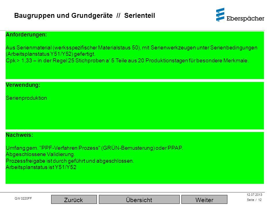 QW 0220FF QEC / PLA 12.07.2013 Baugruppen und Grundgeräte // Serienteil Seite / 12 Verwendung: Serienproduktion ÜbersichtWeiterZurück Anforderungen: A