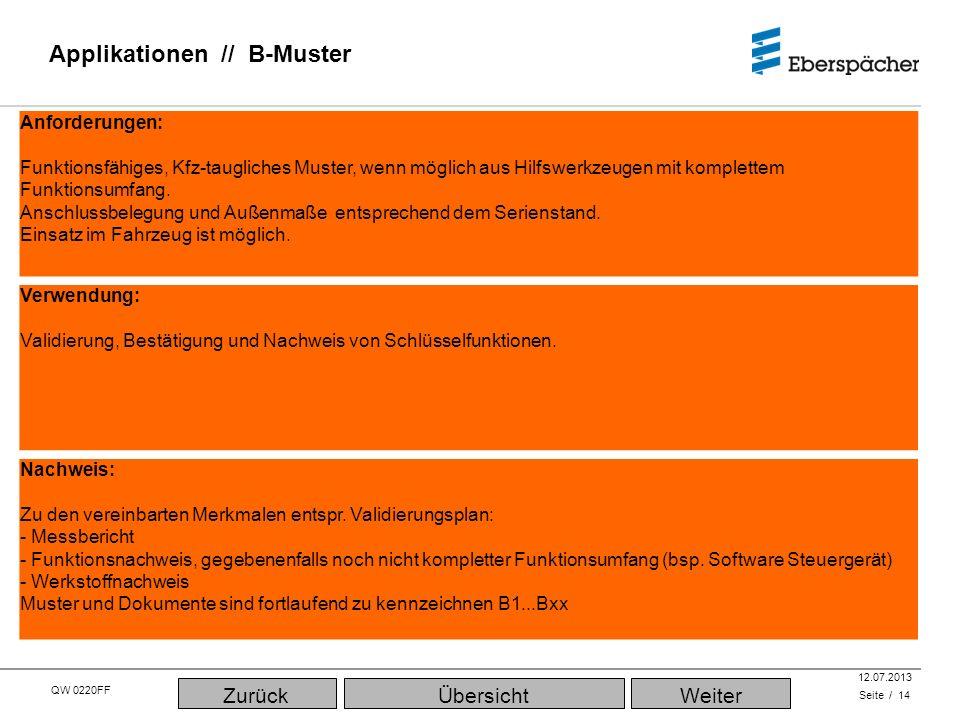 QW 0220FF QEC / PLA 12.07.2013 Applikationen // B-Muster Seite / 14 Verwendung: Validierung, Bestätigung und Nachweis von Schlüsselfunktionen. Nachwei