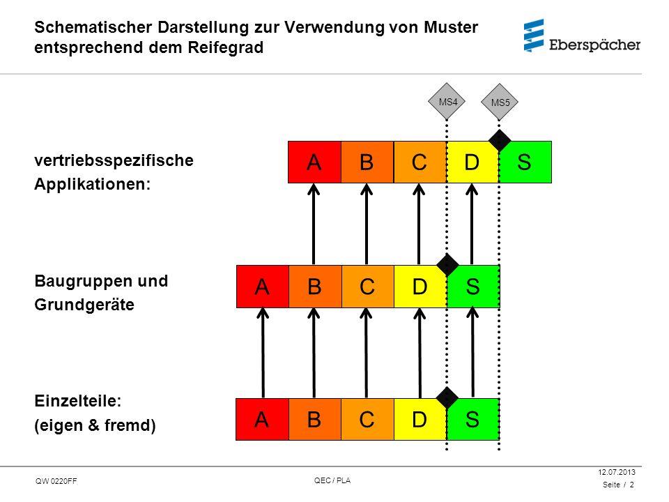 QEC / PLA 12.07.2013 Seite / 2 vertriebsspezifische Applikationen: Baugruppen und Grundgeräte Einzelteile: (eigen & fremd) Schematischer Darstellung zur Verwendung von Muster entsprechend dem Reifegrad ABCDSABCDSABCDS MS4MS5