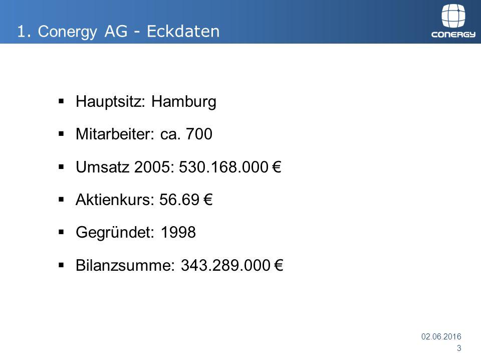 1. Conergy AG - Eckdaten  Hauptsitz: Hamburg  Mitarbeiter: ca. 700  Umsatz 2005: 530.168.000 €  Aktienkurs: 56.69 €  Gegründet: 1998  Bilanzsumm