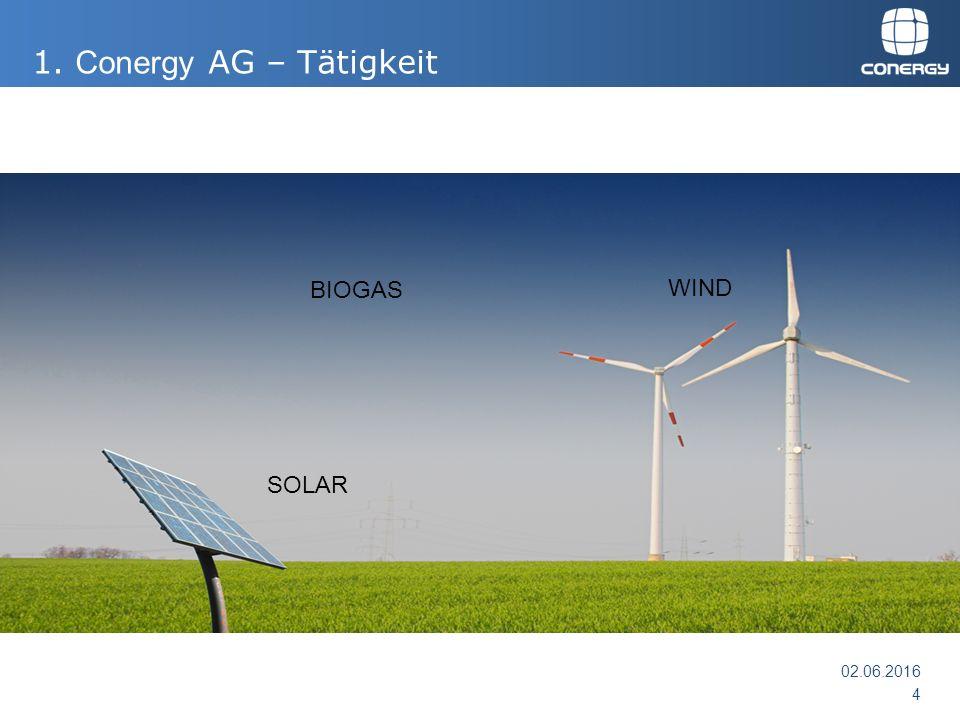 1. Conergy AG – Tätigkeit 02.06.2016 4 SOLAR WIND BIOGAS