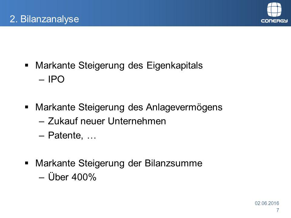  Markante Steigerung des Eigenkapitals –IPO  Markante Steigerung des Anlagevermögens –Zukauf neuer Unternehmen –Patente, …  Markante Steigerung der Bilanzsumme –Über 400% 02.06.2016 7 2.