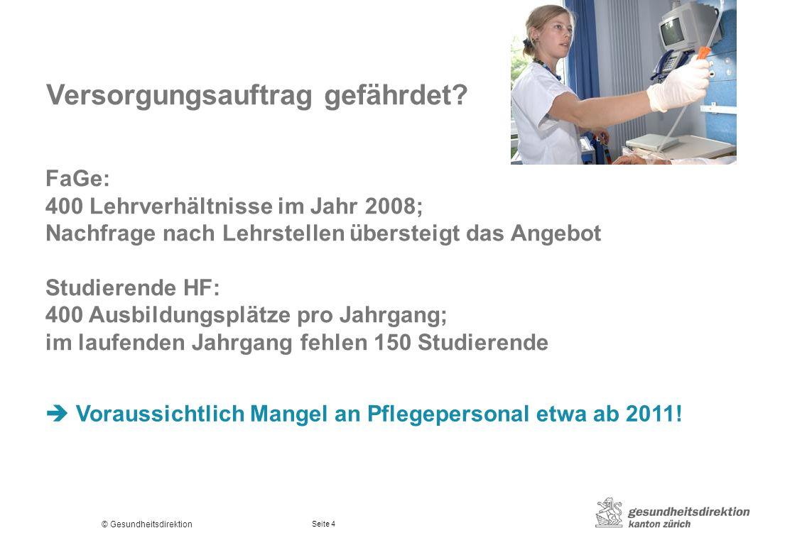 © Gesundheitsdirektion Seite 4 Versorgungsauftrag gefährdet? FaGe: 400 Lehrverhältnisse im Jahr 2008; Nachfrage nach Lehrstellen übersteigt das Angebo