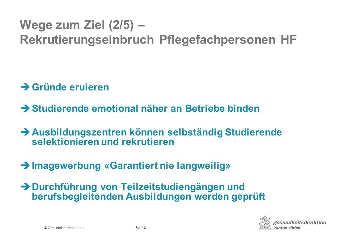 © Gesundheitsdirektion Seite 6 Wege zum Ziel (2/5) – Rekrutierungseinbruch Pflegefachpersonen HF  Gründe eruieren  Studierende emotional näher an Be