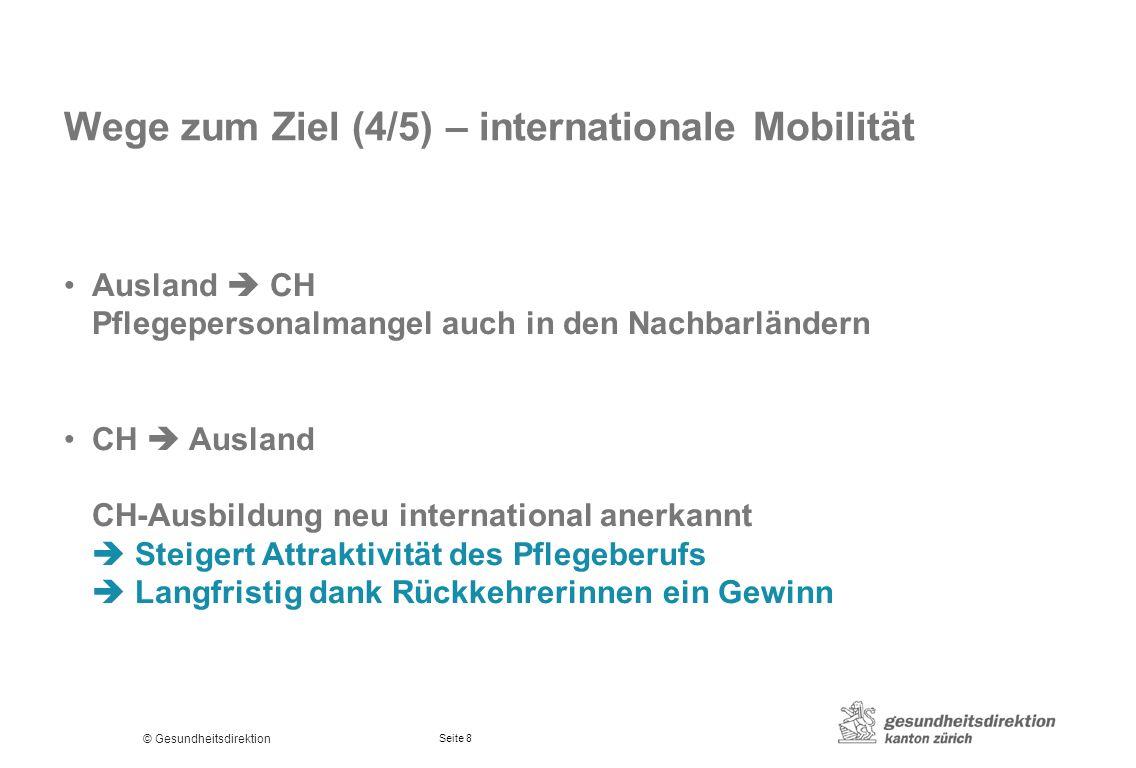 © Gesundheitsdirektion Seite 8 Wege zum Ziel (4/5) – internationale Mobilität Ausland  CH Pflegepersonalmangel auch in den Nachbarländern CH  Auslan