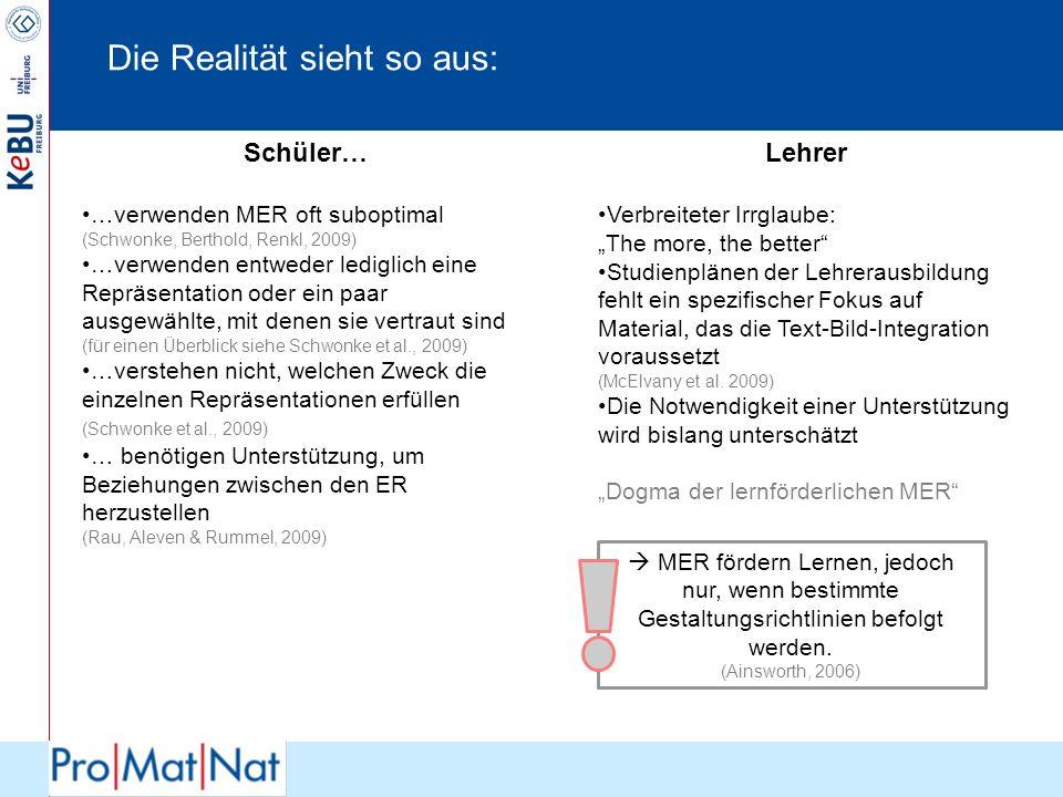 Die Realität sieht so aus: Schüler… …verwenden MER oft suboptimal (Schwonke, Berthold, Renkl, 2009) …verwenden entweder lediglich eine Repräsentation