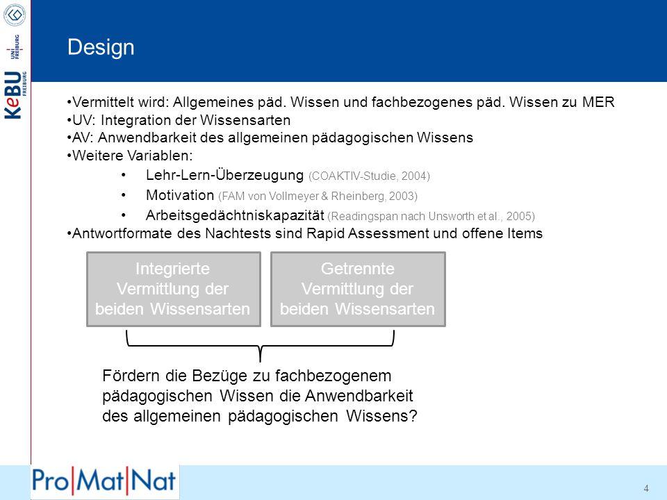 Design Vermittelt wird: Allgemeines päd. Wissen und fachbezogenes päd. Wissen zu MER UV: Integration der Wissensarten AV: Anwendbarkeit des allgemeine