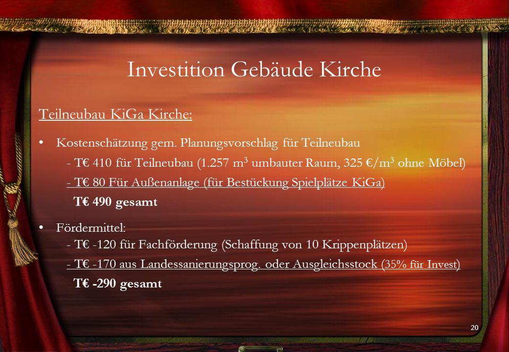 20 Teilneubau KiGa Kirche: Kostenschätzung gem. Planungsvorschlag für Teilneubau - T€ 410 für Teilneubau (1.257 m 3 umbauter Raum, 325 €/m 3 ohne Möbe