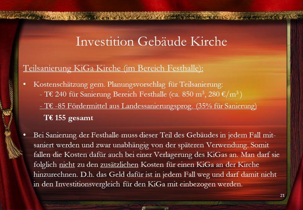 21 Teilsanierung KiGa Kirche (im Bereich Festhalle): Kostenschätzung gem.
