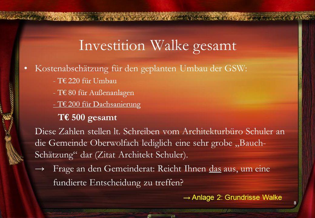 88 Investition Walke gesamt Kostenabschätzung für den geplanten Umbau der GSW: - T€ 220 für Umbau - T€ 80 für Außenanlagen - T€ 200 für Dachsanierung T€ 500 gesamt Diese Zahlen stellen lt.