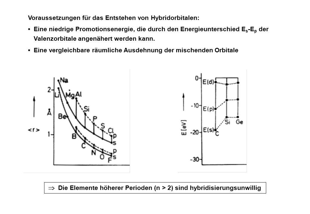 Voraussetzungen für das Entstehen von Hybridorbitalen: Eine niedrige Promotionsenergie, die durch den Energieunterschied E s -E p der Valenzorbitale angenähert werden kann.