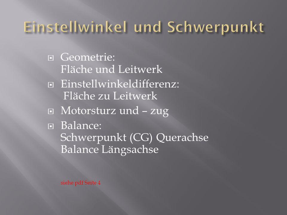  Geometrie: Fläche und Leitwerk  Einstellwinkeldifferenz: Fläche zu Leitwerk  Motorsturz und – zug  Balance: Schwerpunkt (CG) Querachse Balance Längsachse siehe pdf Seite 4