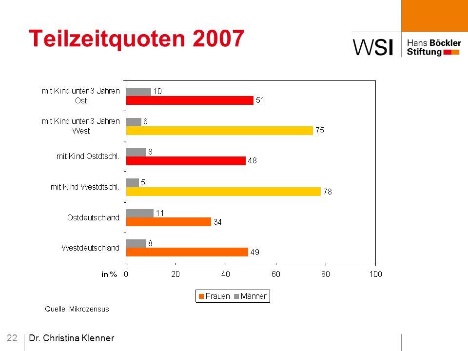 Dr. Christina Klenner22 Teilzeitquoten 2007