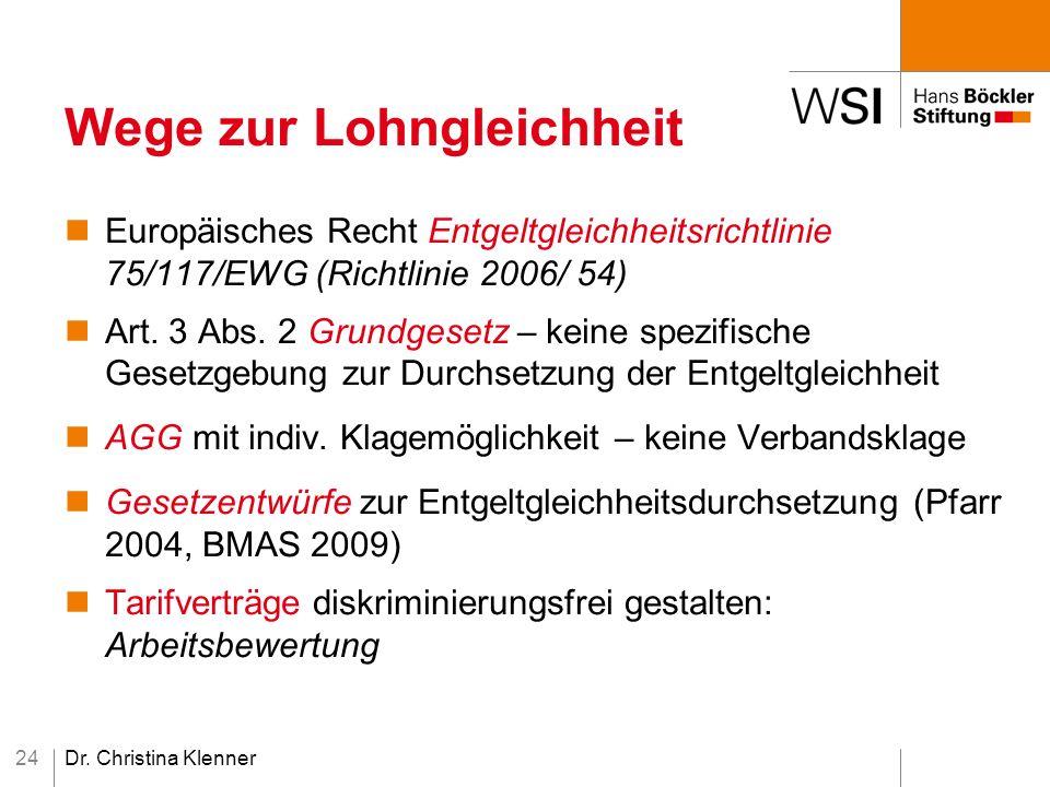 Dr. Christina Klenner24 Wege zur Lohngleichheit Europäisches Recht Entgeltgleichheitsrichtlinie 75/117/EWG (Richtlinie 2006/ 54) Art. 3 Abs. 2 Grundge