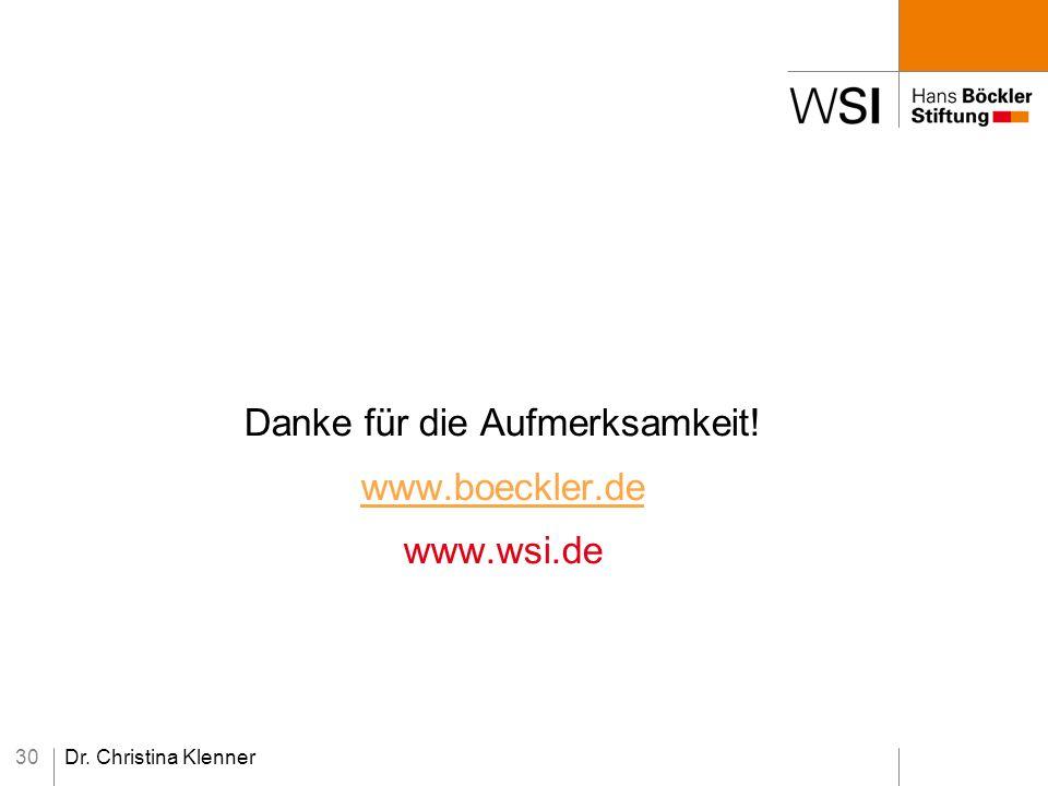 Dr. Christina Klenner30 Danke für die Aufmerksamkeit! www.boeckler.de www.wsi.de